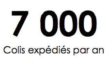 Les expéditions : un chiffre clé.