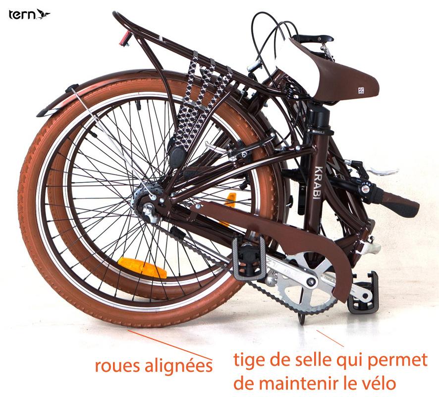 Vélos pliants Shulz technique pour les plier