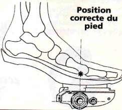 Comment bien placer son pied sur sa pédale pour régler son vélo